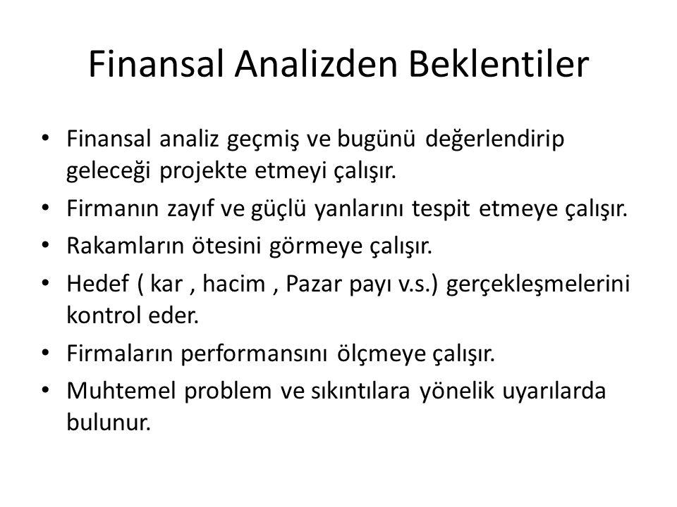 Finansal Analizden Beklentiler