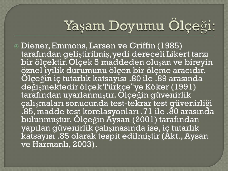 Yaşam Doyumu Ölçeği: