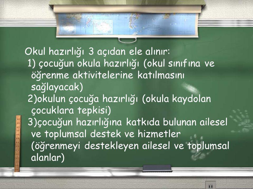 Okul hazırlığı 3 açıdan ele alınır: