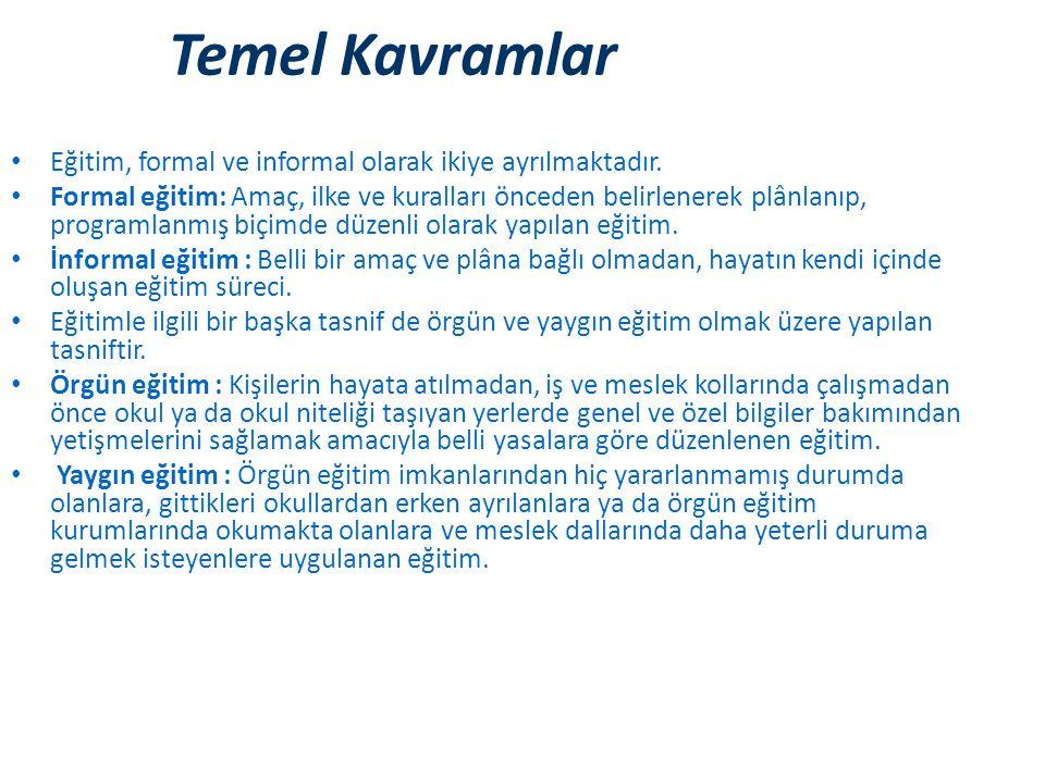 Temel Kavramlar Eğitim, formal ve informal olarak ikiye ayrılmaktadır.