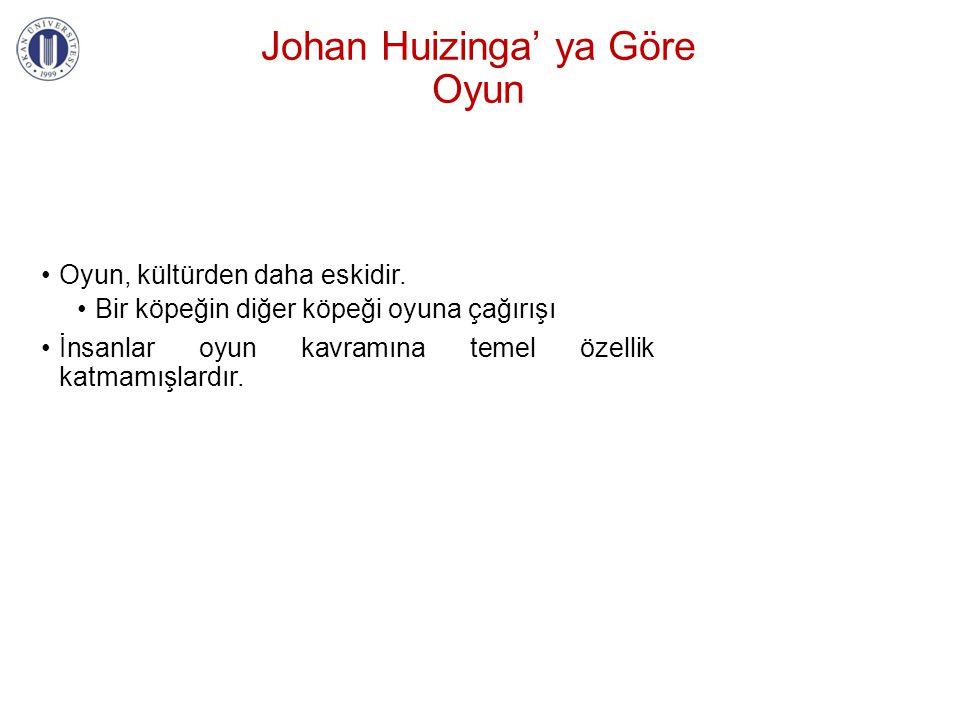 Johan Huizinga' ya Göre Oyun