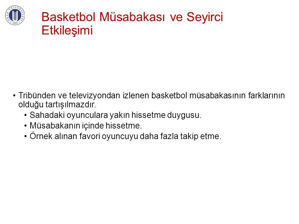 Basketbol Müsabakası ve Seyirci Etkileşimi