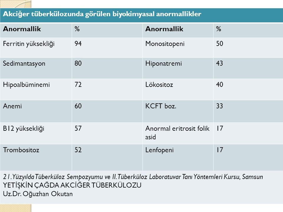 Akciğer tüberkülozunda görülen biyokimyasal anormallikler