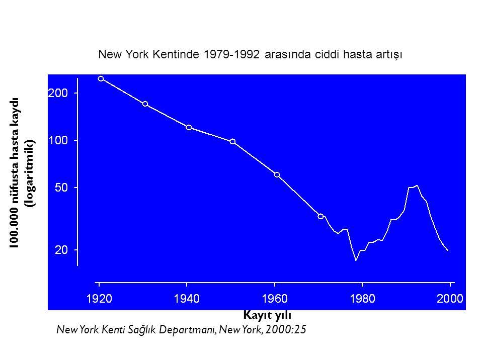 New York Kentinde 1979-1992 arasında ciddi hasta artışı