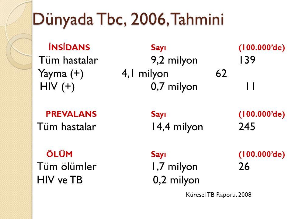 Dünyada Tbc, 2006, Tahmini İNSİDANS Sayı (100.000'de)