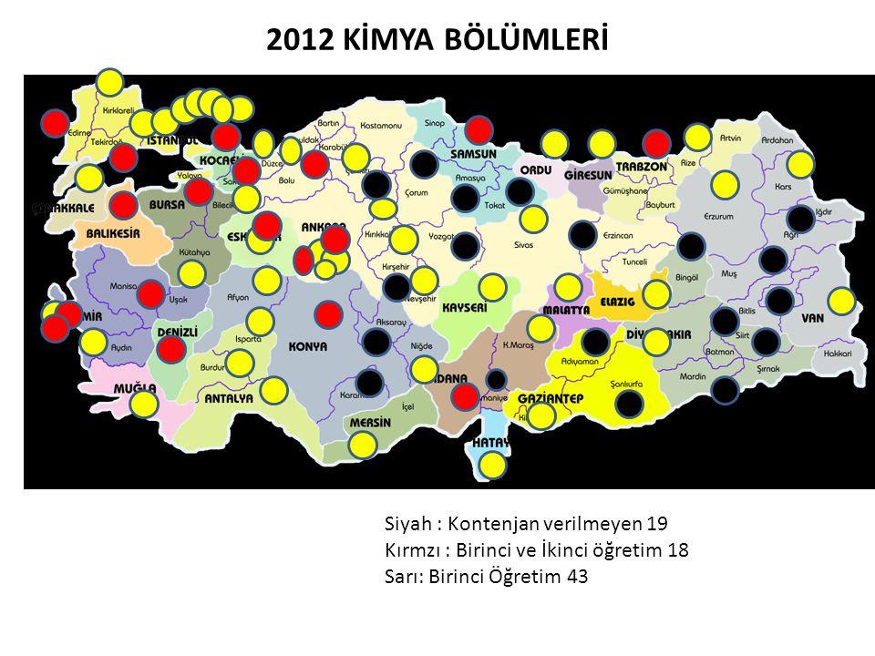 2012 KİMYA BÖLÜMLERİ Siyah : Kontenjan verilmeyen 19