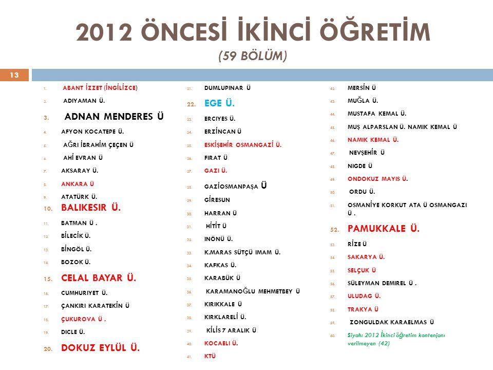 2012 ÖNCESİ İKİNCİ ÖĞRETİM (59 BÖLÜM)