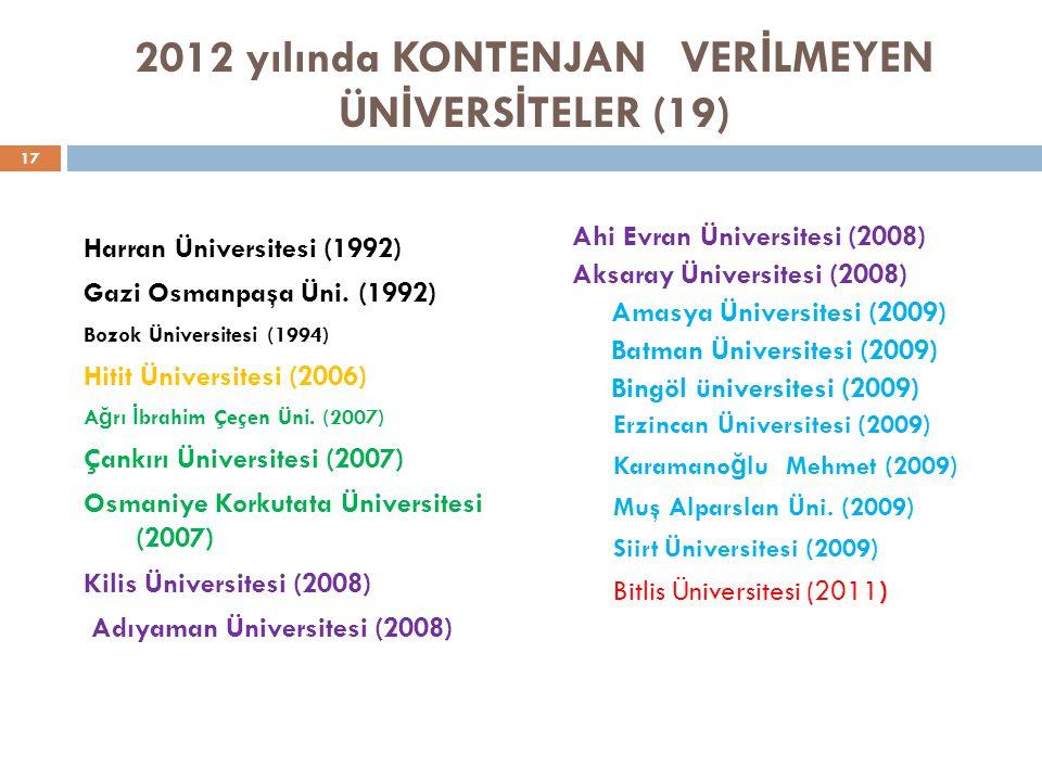 2012 yılında KONTENJAN VERİLMEYEN ÜNİVERSİTELER (19)