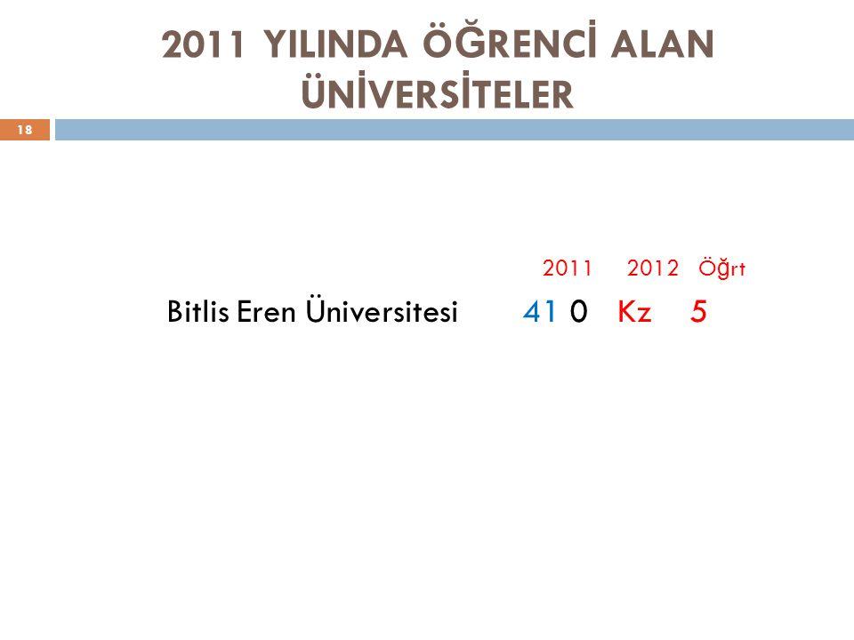 2011 YILINDA ÖĞRENCİ ALAN ÜNİVERSİTELER