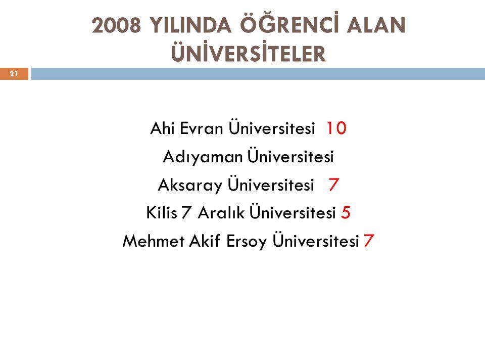 2008 YILINDA ÖĞRENCİ ALAN ÜNİVERSİTELER