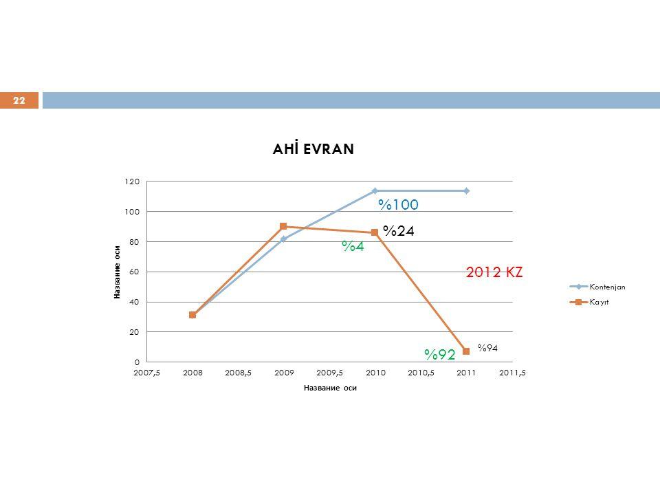 %100 %24 %4 2012 KZ %92