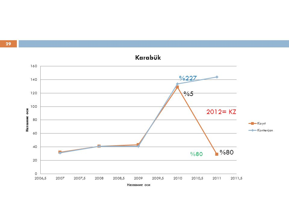 %227 %5 2012= KZ %80