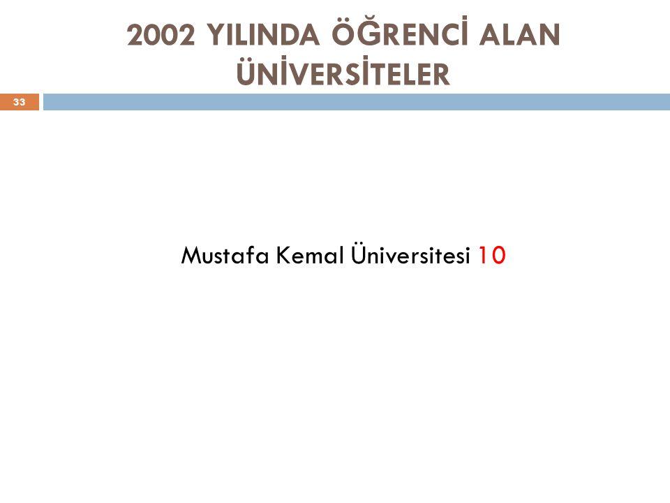 2002 YILINDA ÖĞRENCİ ALAN ÜNİVERSİTELER