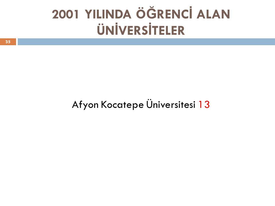 2001 YILINDA ÖĞRENCİ ALAN ÜNİVERSİTELER