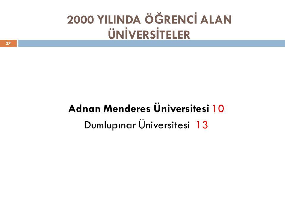 2000 YILINDA ÖĞRENCİ ALAN ÜNİVERSİTELER