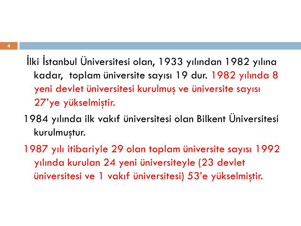İlki İstanbul Üniversitesi olan, 1933 yılından 1982 yılına kadar, toplam üniversite sayısı 19 dur.