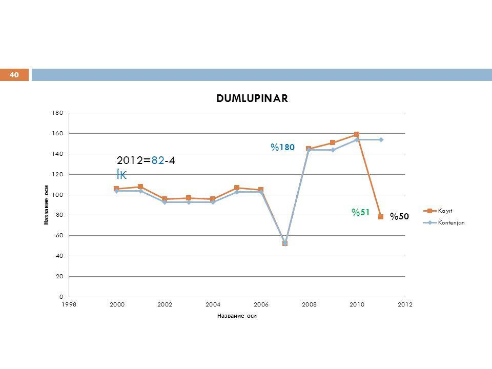 %180 2012=82-4 İK