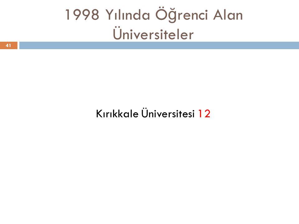 1998 Yılında Öğrenci Alan Üniversiteler