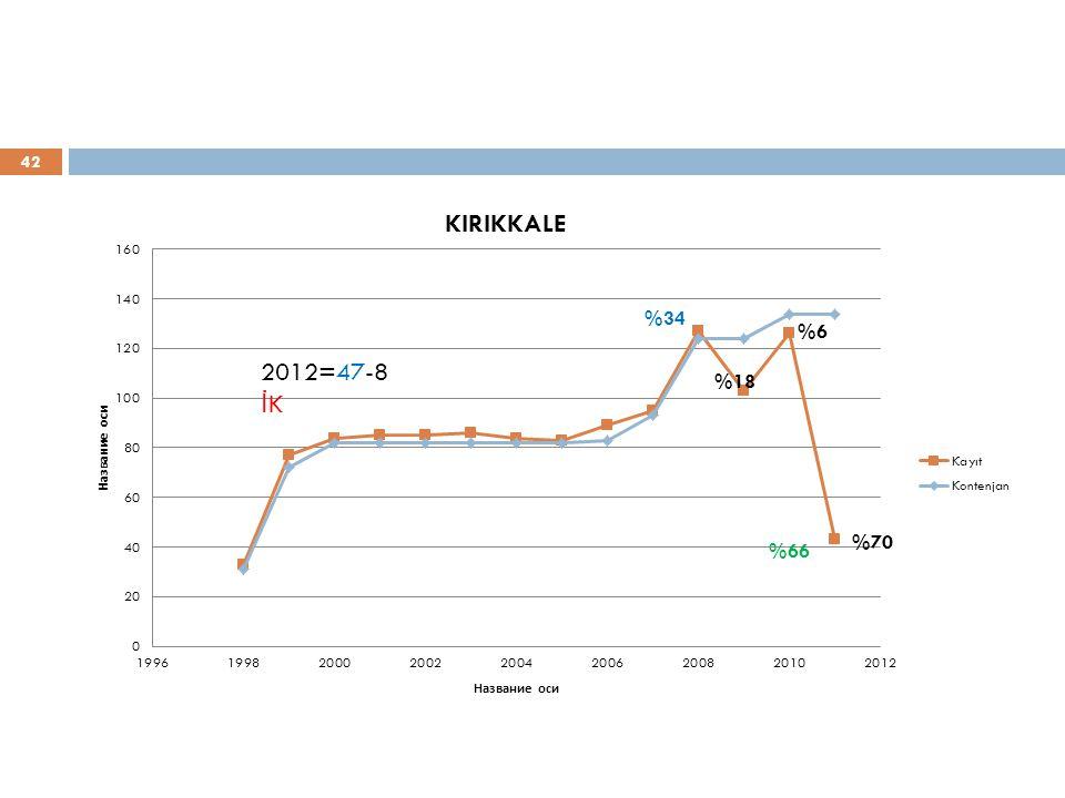%34 2012=47-8 İK
