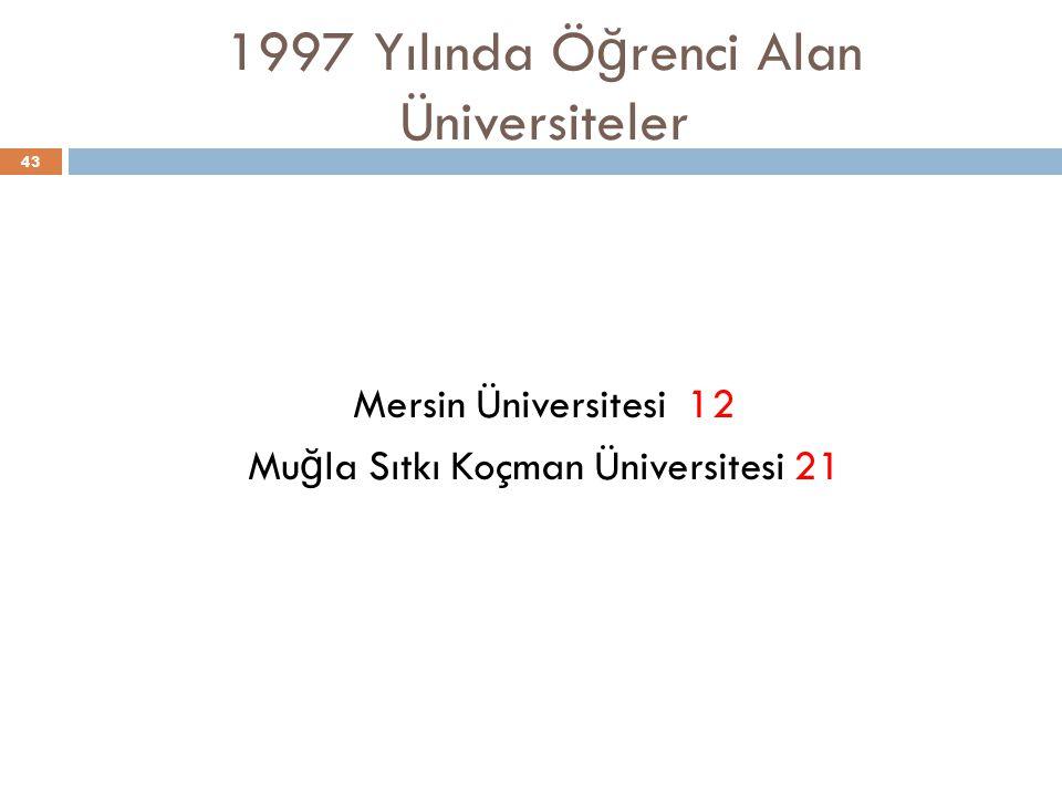 1997 Yılında Öğrenci Alan Üniversiteler