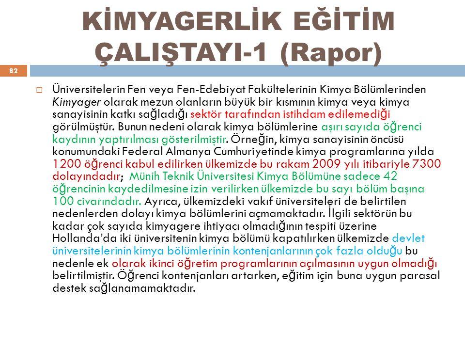 KİMYAGERLİK EĞİTİM ÇALIŞTAYI-1 (Rapor)