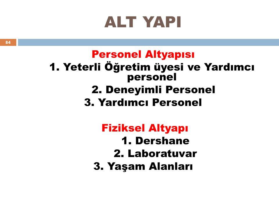 ALT YAPI