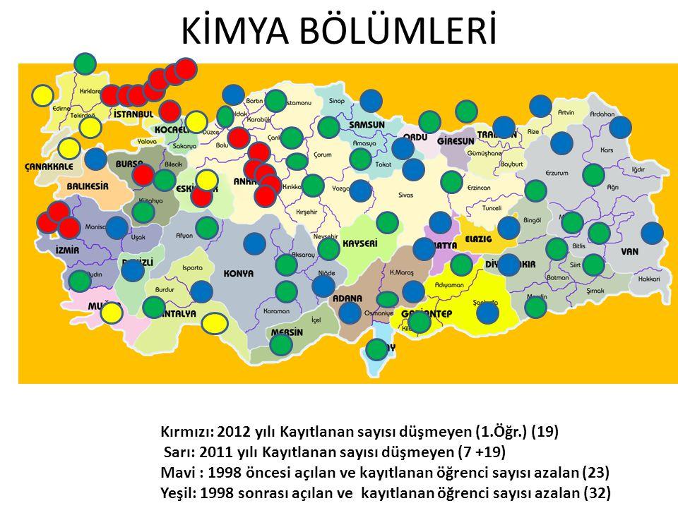 KİMYA BÖLÜMLERİ Kırmızı: 2012 yılı Kayıtlanan sayısı düşmeyen (1.Öğr.) (19) Sarı: 2011 yılı Kayıtlanan sayısı düşmeyen (7 +19)