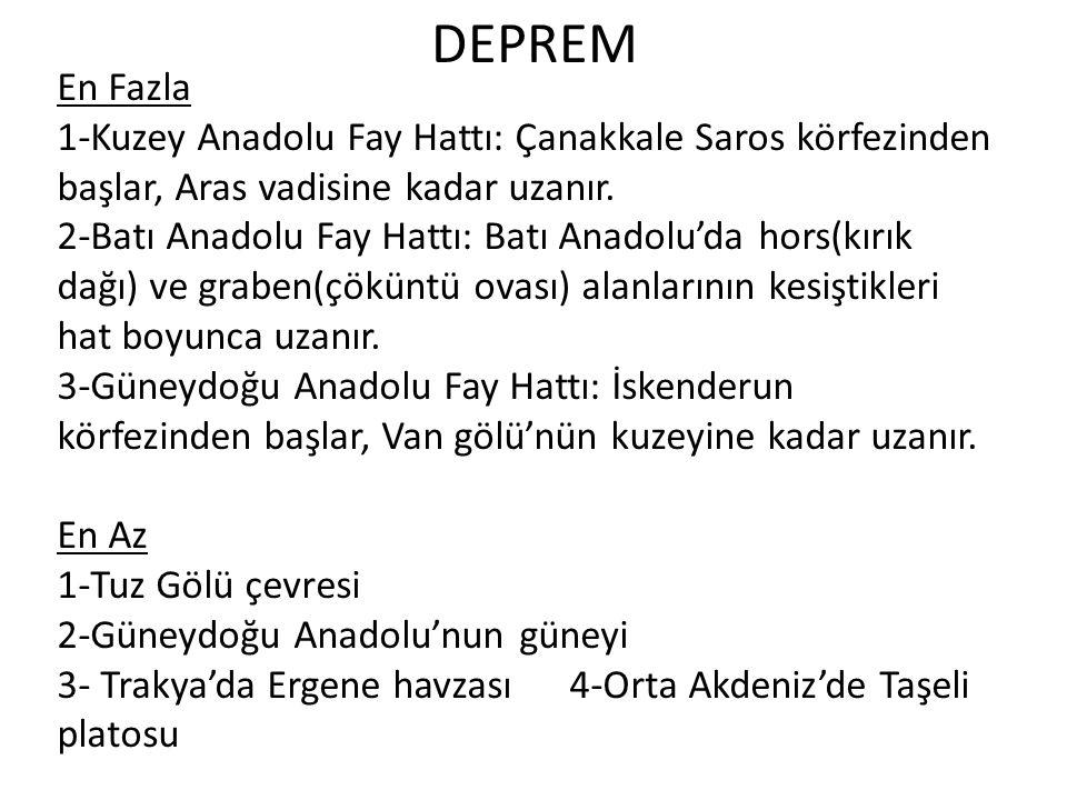 DEPREM En Fazla. 1-Kuzey Anadolu Fay Hattı: Çanakkale Saros körfezinden başlar, Aras vadisine kadar uzanır.