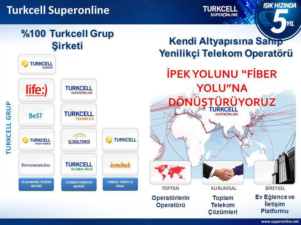 Turkcell Superonline İPEK YOLUNU FİBER YOLU NA DÖNÜŞTÜRÜYORUZ