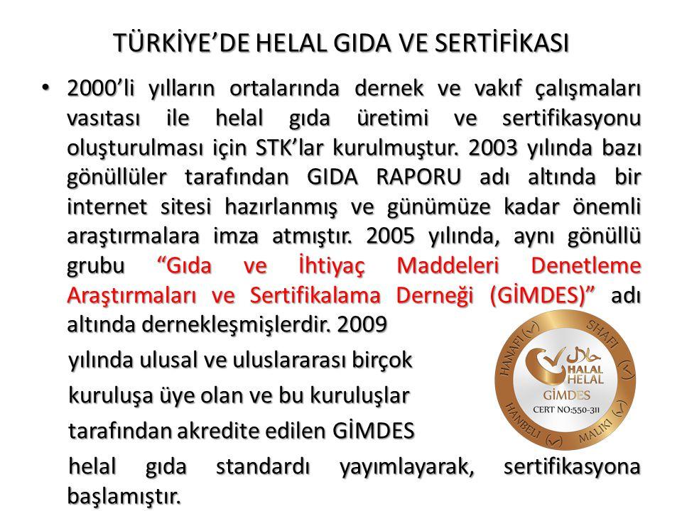 TÜRKİYE'DE HELAL GIDA VE SERTİFİKASI