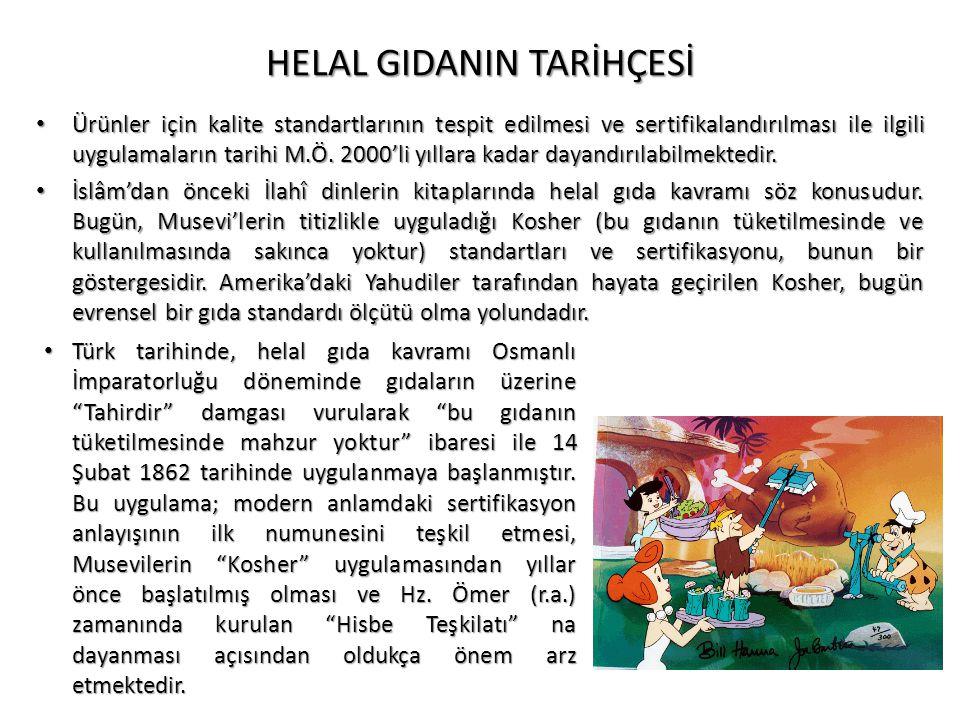 HELAL GIDANIN TARİHÇESİ
