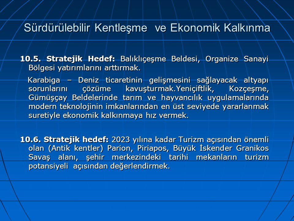 Sürdürülebilir Kentleşme ve Ekonomik Kalkınma
