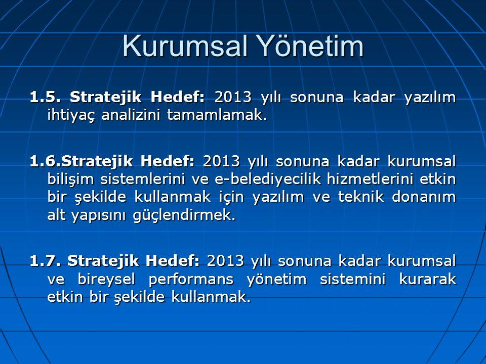 Kurumsal Yönetim 1.5. Stratejik Hedef: 2013 yılı sonuna kadar yazılım ihtiyaç analizini tamamlamak.