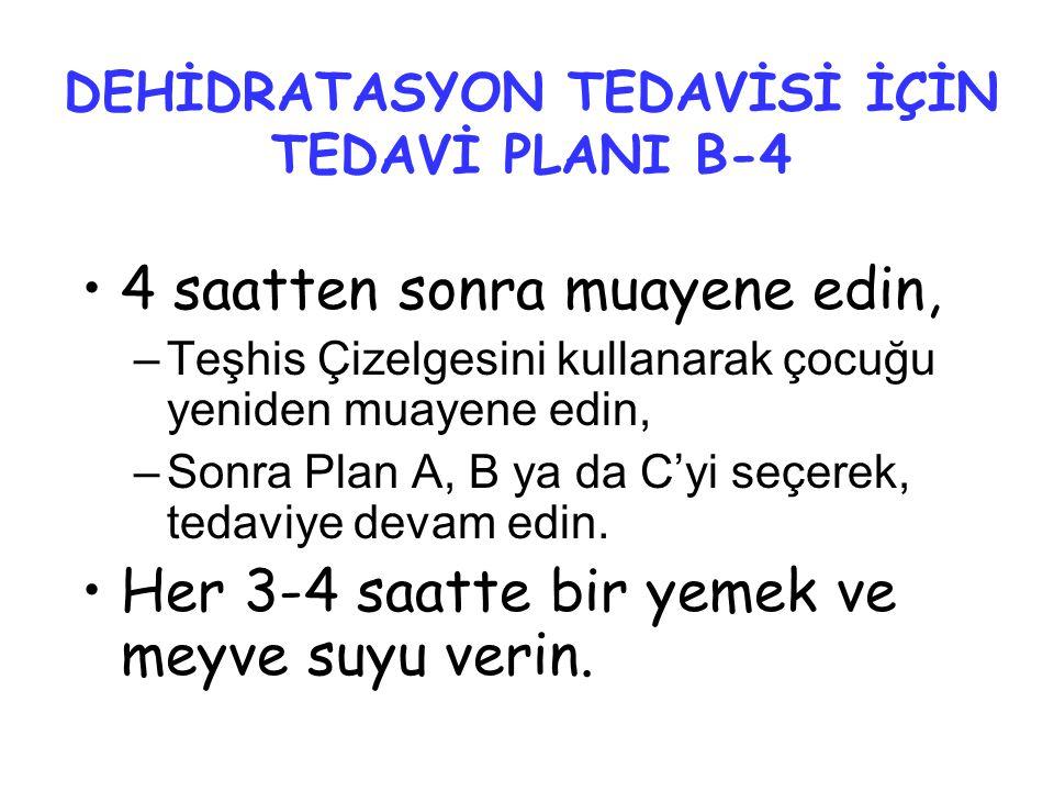 DEHİDRATASYON TEDAVİSİ İÇİN TEDAVİ PLANI B-4