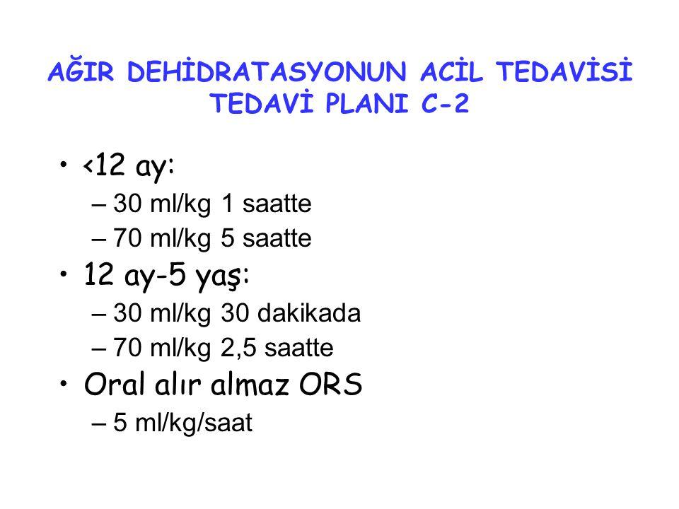 AĞIR DEHİDRATASYONUN ACİL TEDAVİSİ TEDAVİ PLANI C-2