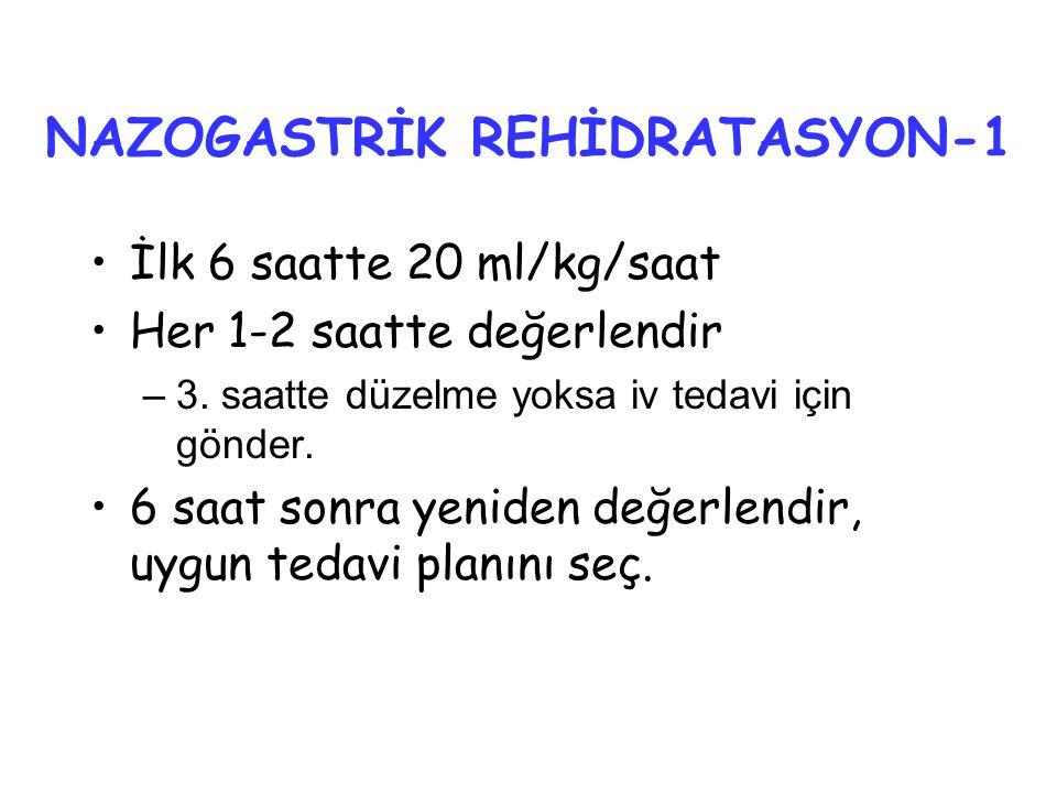 NAZOGASTRİK REHİDRATASYON-1