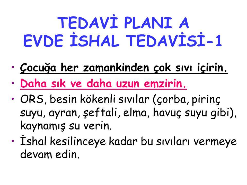 TEDAVİ PLANI A EVDE İSHAL TEDAVİSİ-1