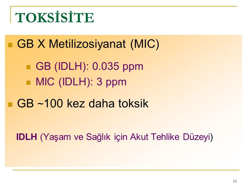 TOKSİSİTE GB X Metilizosiyanat (MIC) GB ~100 kez daha toksik