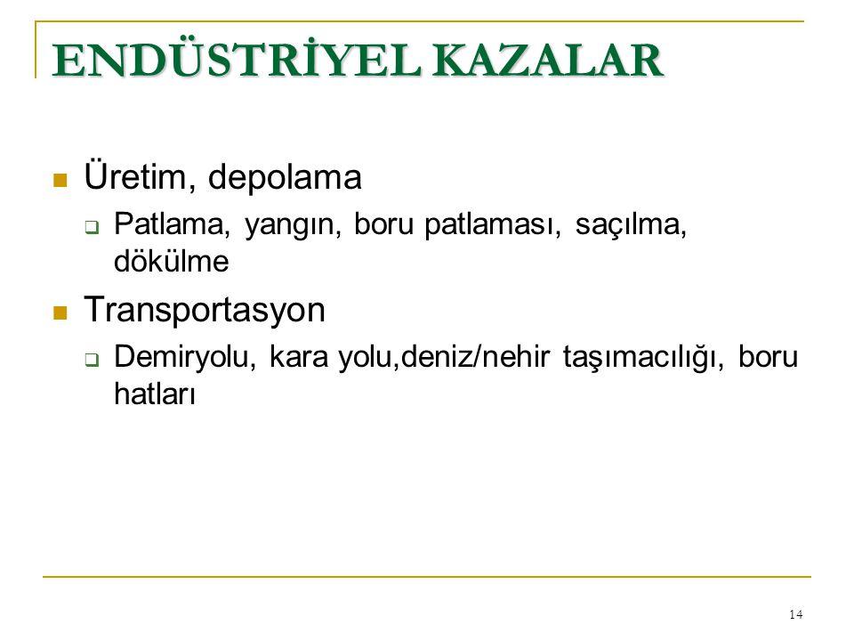 ENDÜSTRİYEL KAZALAR Üretim, depolama Transportasyon