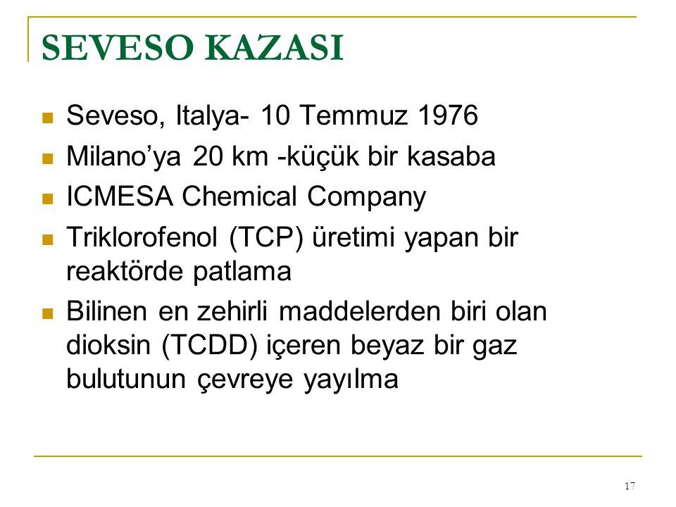 SEVESO KAZASI Seveso, Italya- 10 Temmuz 1976