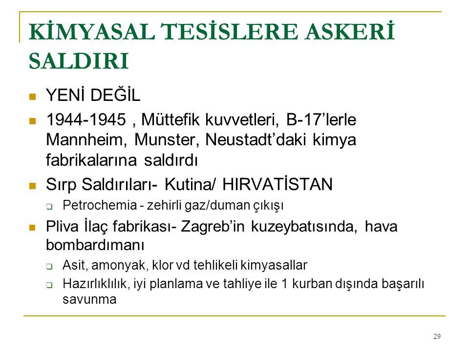 KİMYASAL TESİSLERE ASKERİ SALDIRI