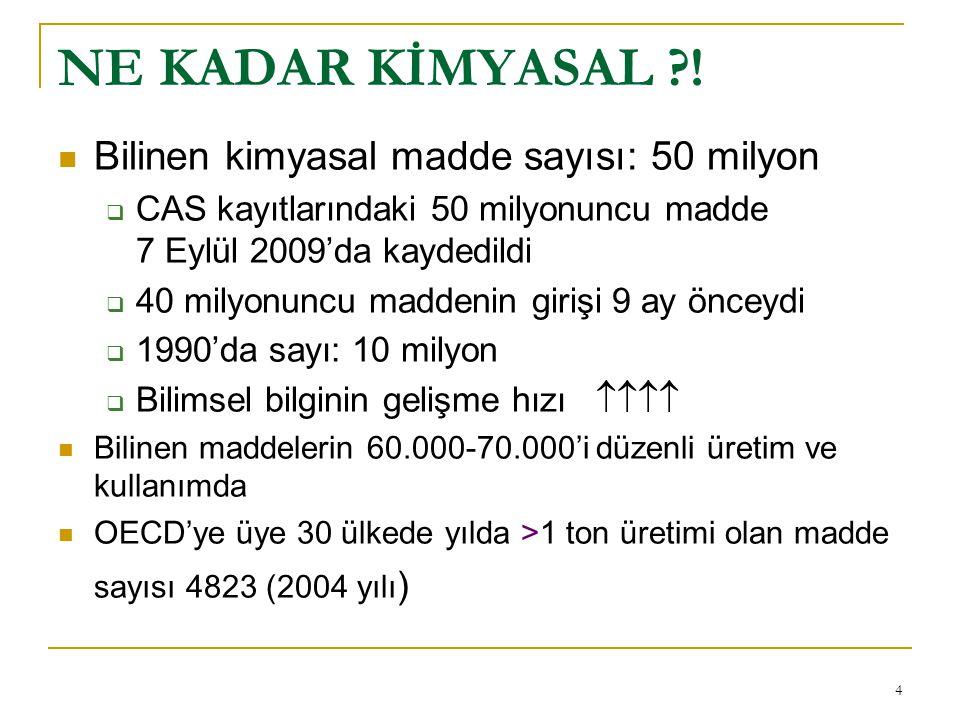 NE KADAR KİMYASAL ! Bilinen kimyasal madde sayısı: 50 milyon