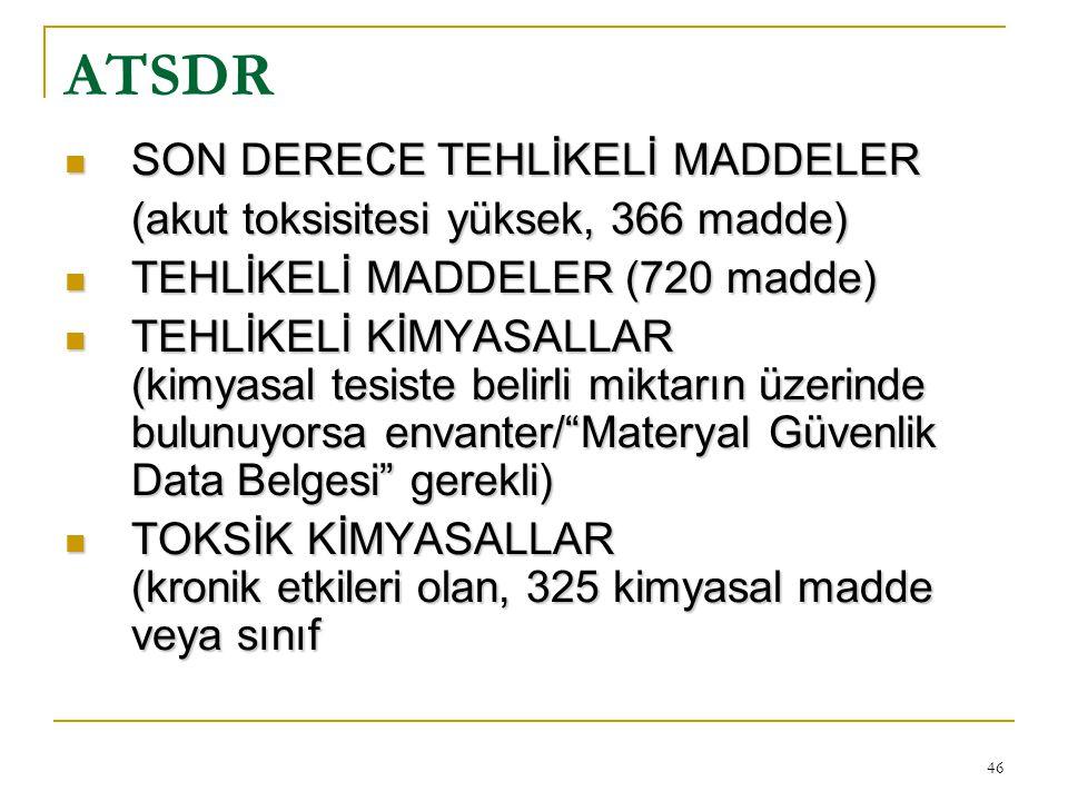 ATSDR SON DERECE TEHLİKELİ MADDELER