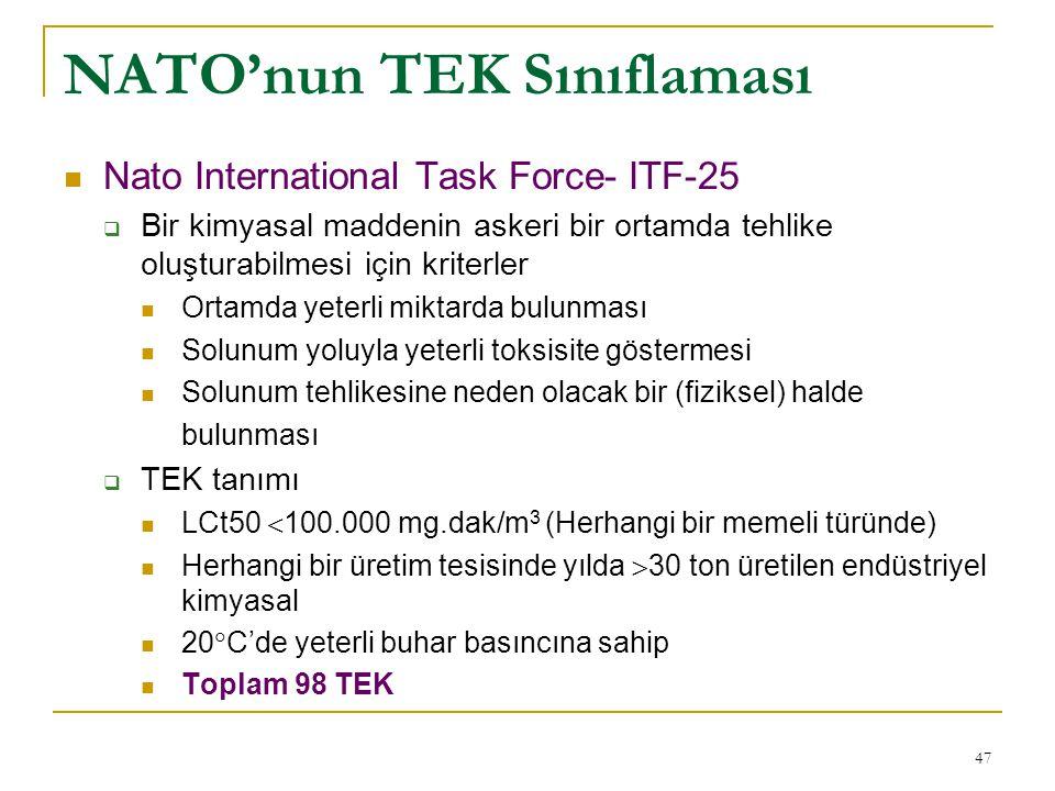 NATO'nun TEK Sınıflaması