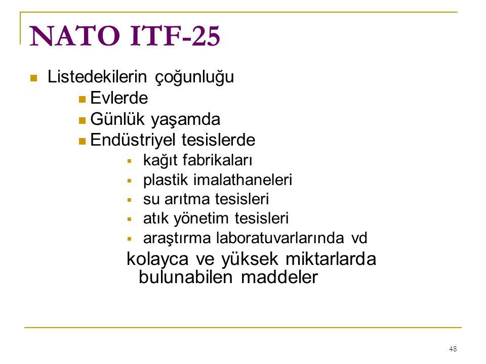 NATO ITF-25 kolayca ve yüksek miktarlarda bulunabilen maddeler