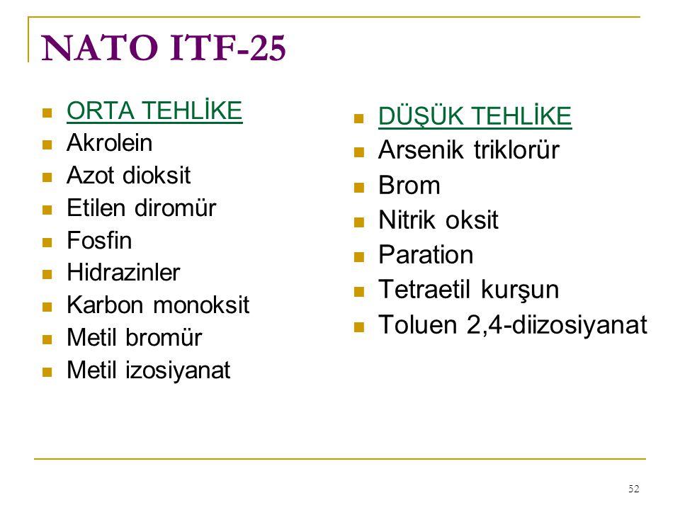 NATO ITF-25 Arsenik triklorür Brom Nitrik oksit Paration
