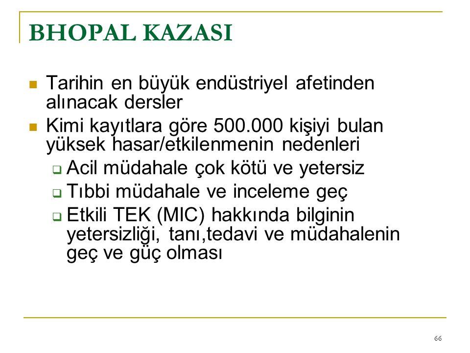 BHOPAL KAZASI Tarihin en büyük endüstriyel afetinden alınacak dersler