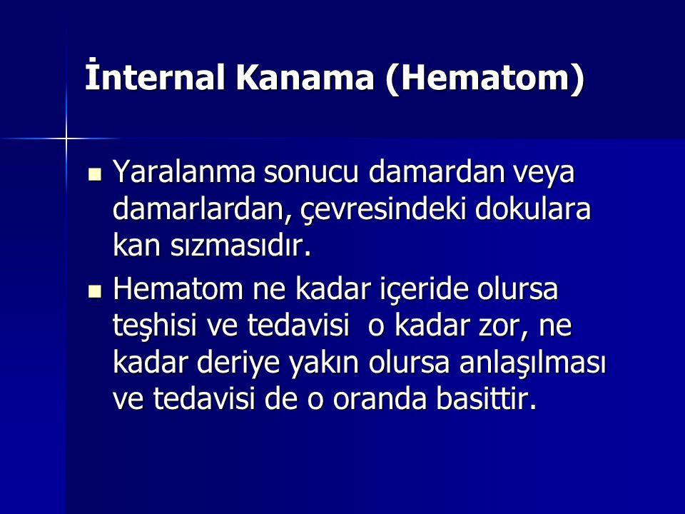 İnternal Kanama (Hematom)
