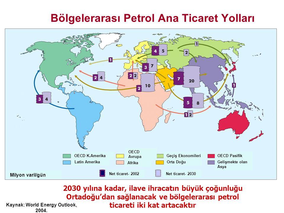 Bölgelerarası Petrol Ana Ticaret Yolları