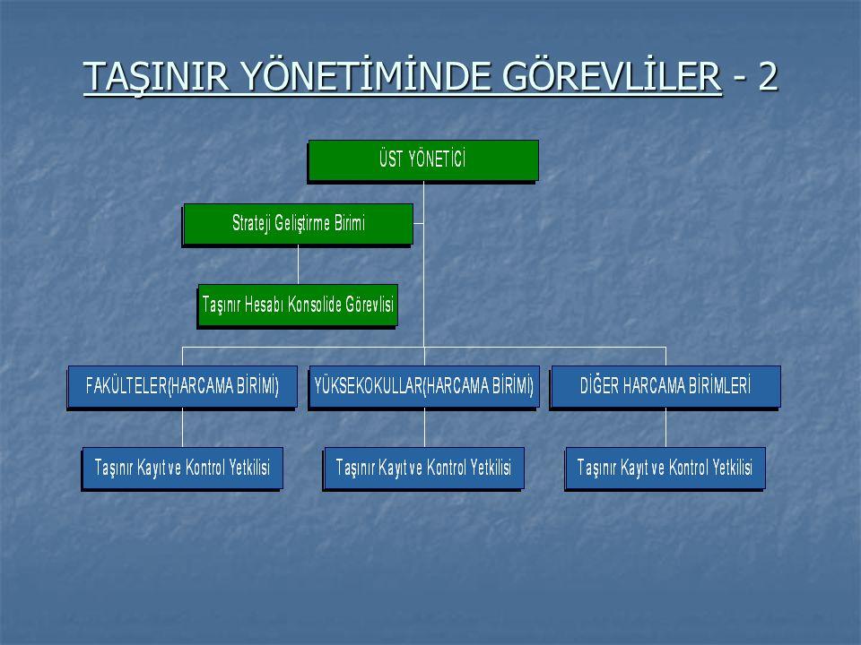 TAŞINIR YÖNETİMİNDE GÖREVLİLER - 2